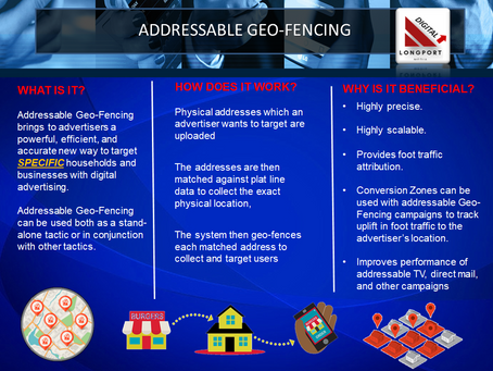 Digital Marketing: What is Geo-Fencing Advertising