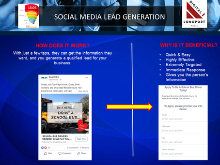 How can DIGITAL marketing work for my business? This week we feature Social Media Lead Generation.