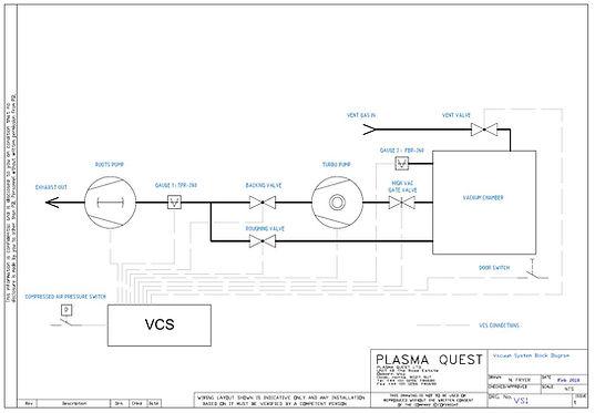 VCS Block Diagram.JPG