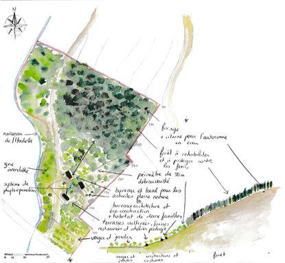 Habitat participatif durable