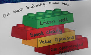 P4C Community building blocks
