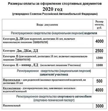 Размер_оплаты_за_спортивные_док_2020.jpg