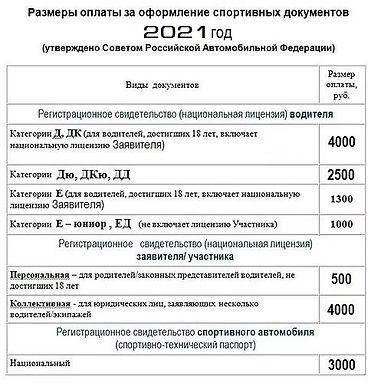 Размер_оплаты_за_спортивные_док_2021.jpg