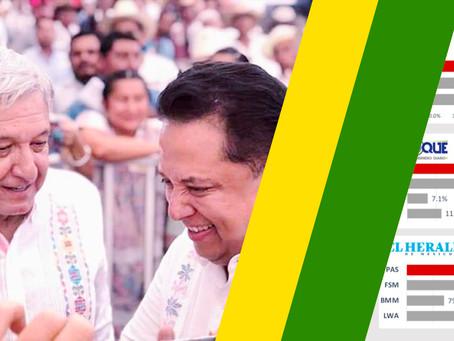 Pablo Amílcar será el candidato a Gobernador por MORENA.