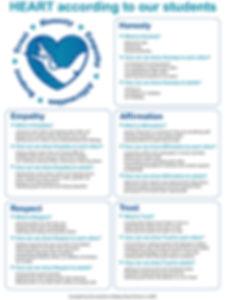 Heart Poster.jpg