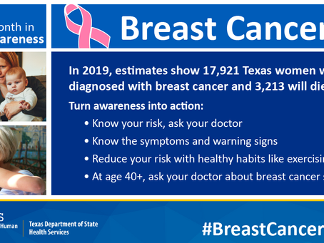 Breast Cancer Awareness Month: Find it Early!