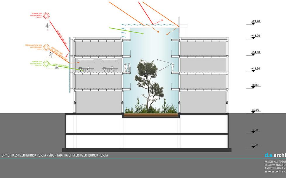 sibur_ofis_russia_officedesign_28jpg