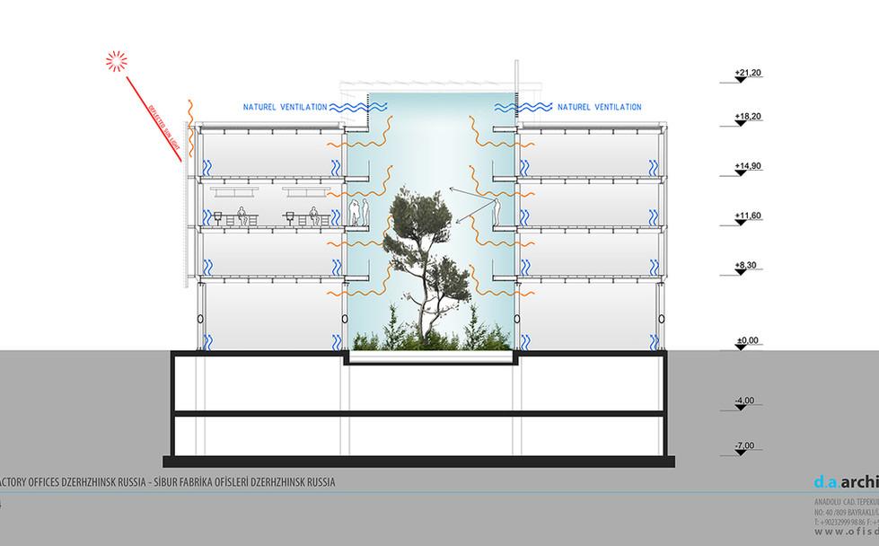 sibur_ofis_russia_officedesign_25jpg