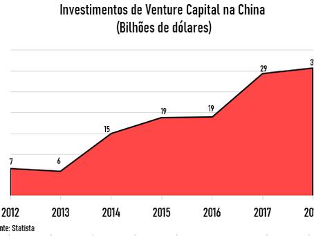 China Tech: o futuro da tecnologia vem do outro lado do mundo