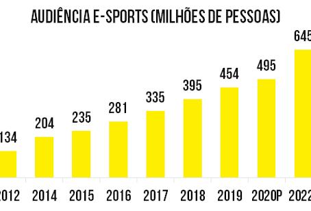 O mercado bilionário dos e-sports: mais do que apenas jogos, negócios