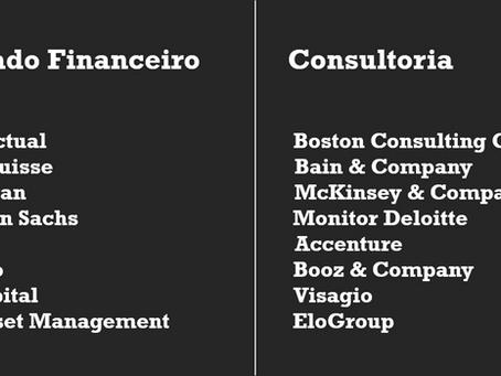 Consultoria Estratégica x Mercado Financeiro