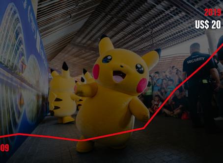 Animações japonesas: de indústria estagnada a mercado atrativo