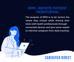 Remote Patient Monitoring or RPM