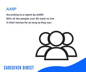 AARP Study