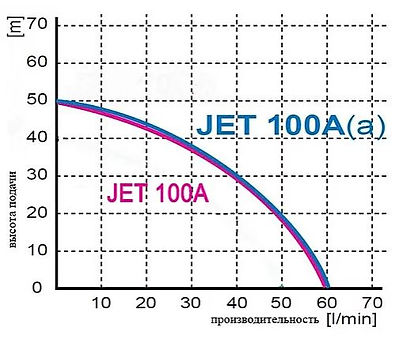 grafic-JET.JPG