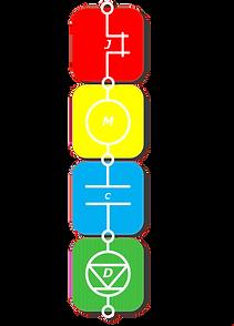 John Mcdougall Electrical Logo