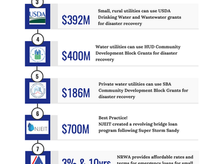 Top 10 Sources of Disaster Recovery Funding for Water Utilities