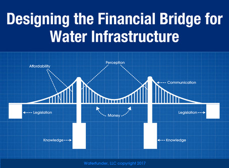 Designing the Financial Bridge for Water Infrastructure