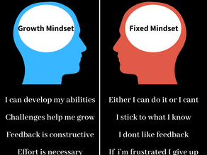 Surviving COVID-19 with a 'Growth Mindset'