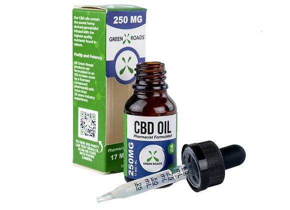 250 mg Oil
