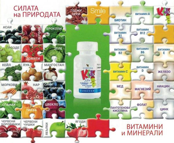 детски витамини, форевър кидс, forever kids, марсианци, бъз за деца