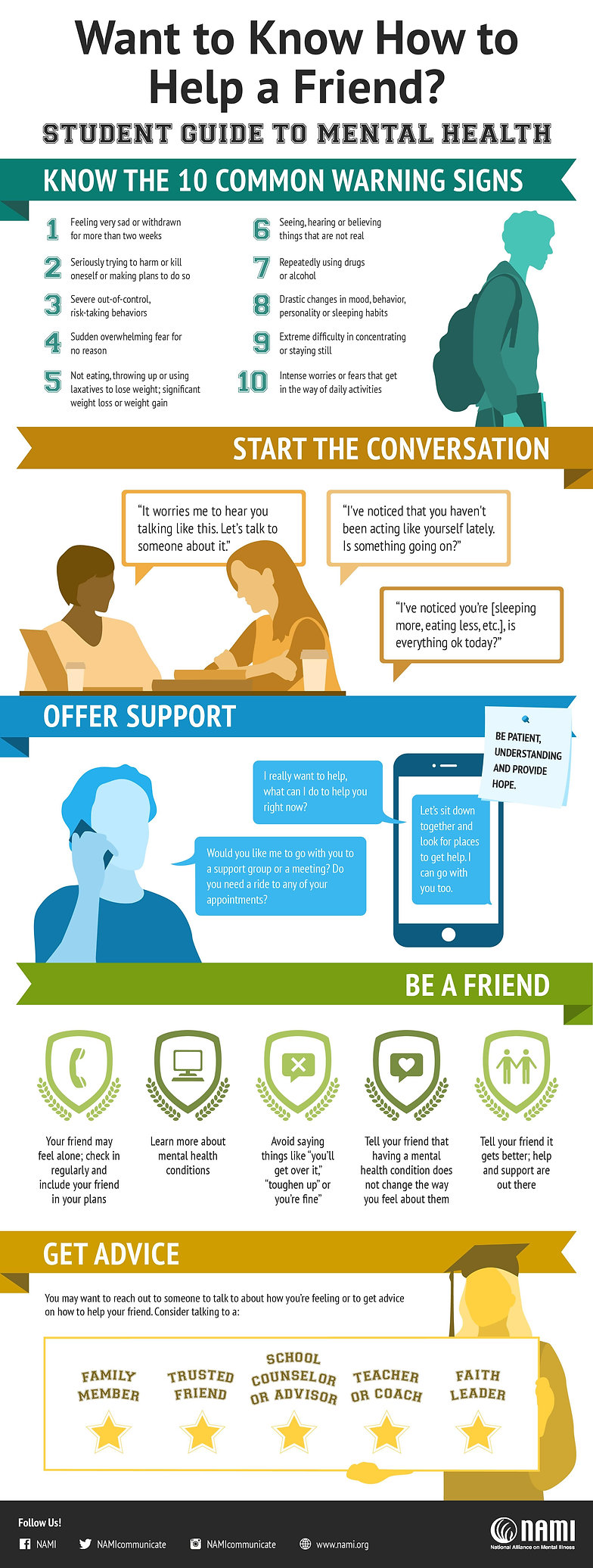 NAMI-Want-to-know-how-to-help-a-friend[1