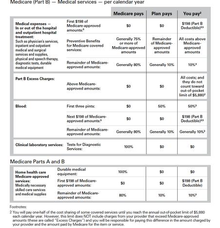 BCBSNC Medicare - Pg 13.png