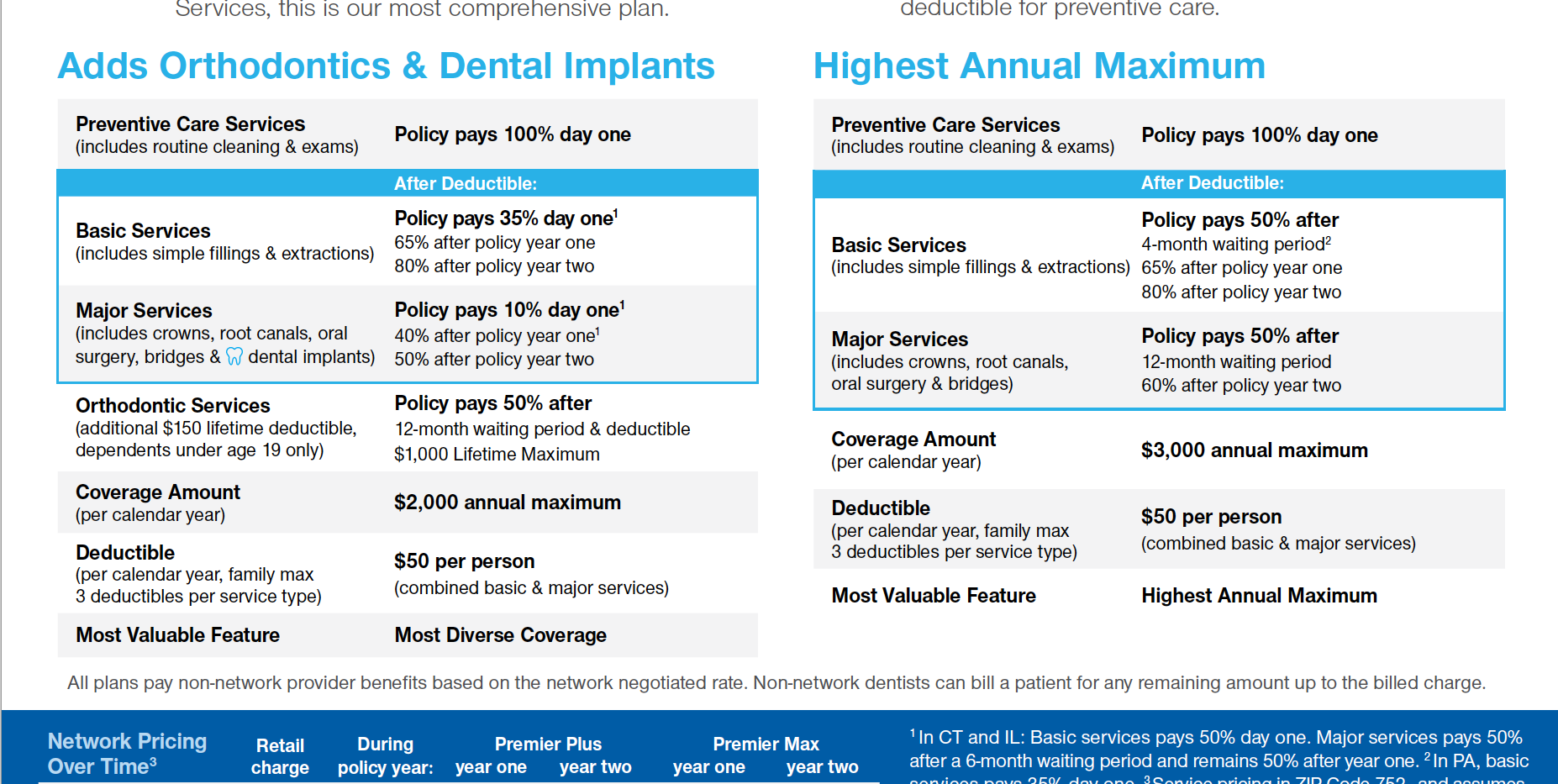 UHC Dental Brochure - Pg 3.png