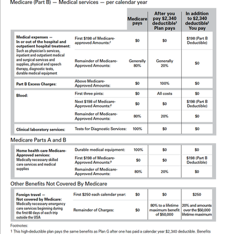BCBSNC Medicare - Pg 11.png