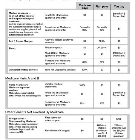 BCBSNC Medicare - Pg 9.png