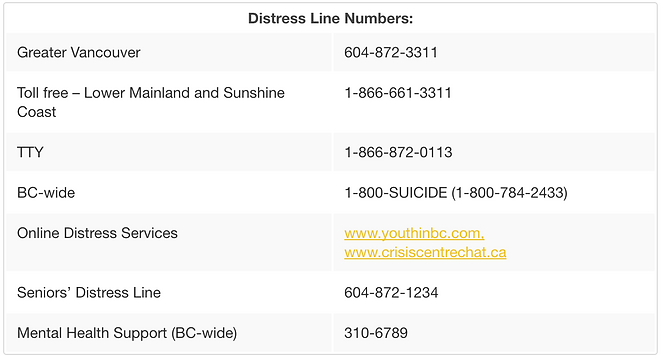 British Columbia Distress Line phone numbers