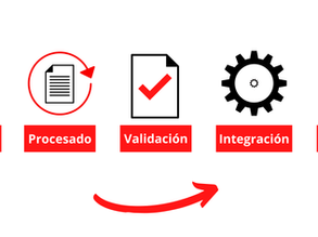 Implanta un portal de factura de proveedores y mejora la comunicación con ellos.