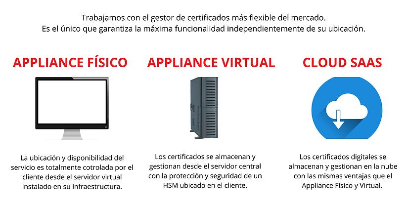 modalidades gestor de certificados digitales