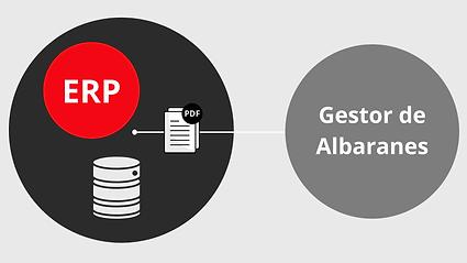 WEB PÁGINA GESTOR DE ALBARANES DE ENTREGA (1)-min.png