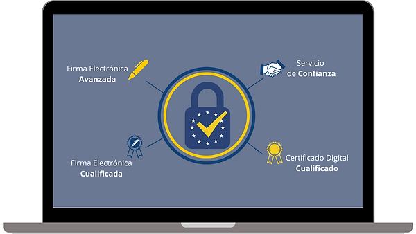 eIDAS firma electronica