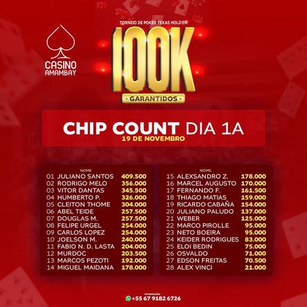 Torneio Texas Hold`em 100K de 19 a 21 de novembro
