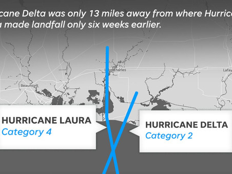 Louisiana Law Prevents Policyholders from Paying a Deductible Twice for Hurricanes Laura & Delta