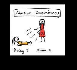 Abusive Dependency.jpg