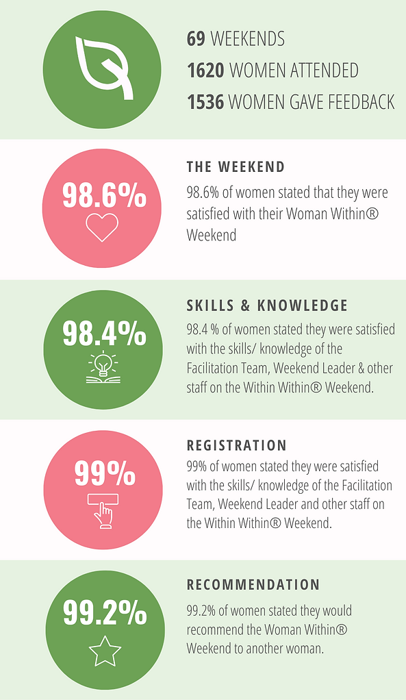 WWIL Infographics (2).png