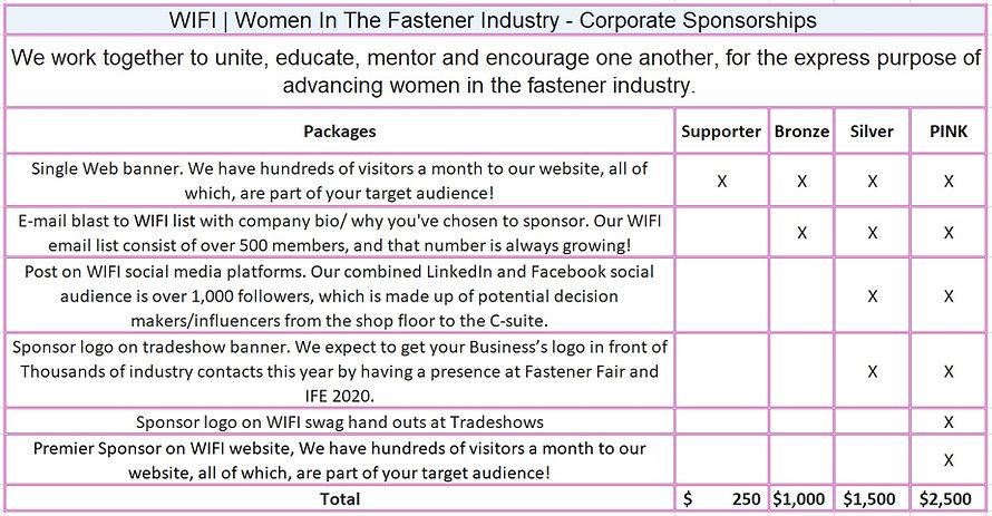 Corp sponsorships.jpg