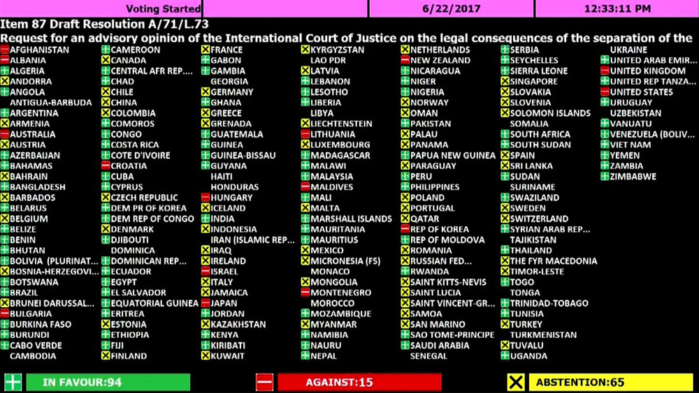 A full list detailing the votes of all member nations of the UN