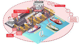 Anywhere Wireless Network Solution for Connected Port Security, Internet Connectivity, and Fleet Operations