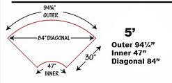 Serpentine measurements.JPG