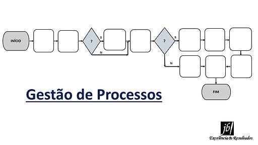 Gest_Processo.jpg