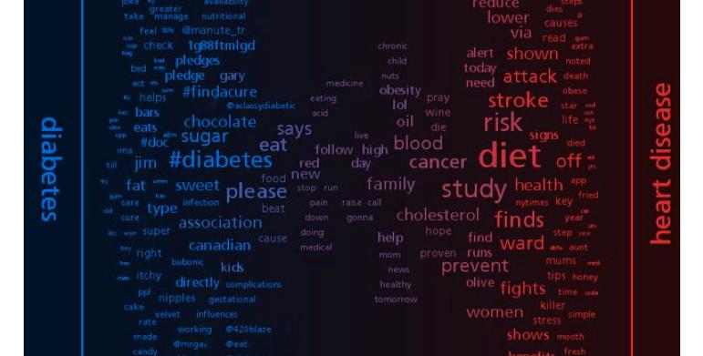 WordArt-Diabetes2.jpg