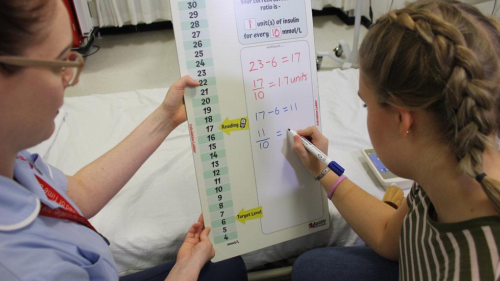 Blood Glucose Calculation Ladder