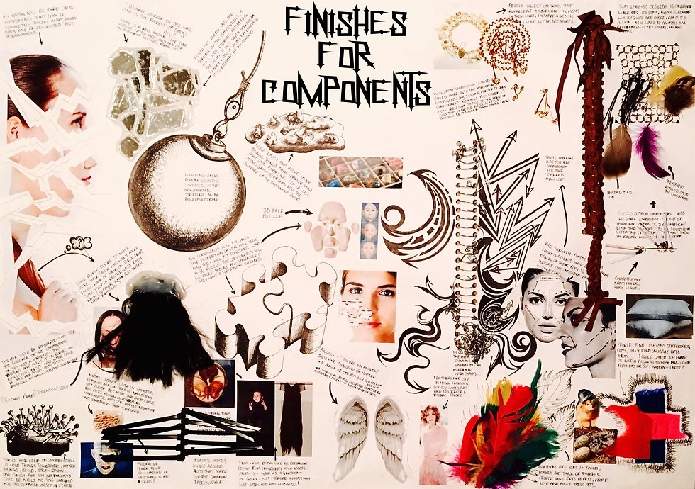 Finishes for components design sheet.jpg