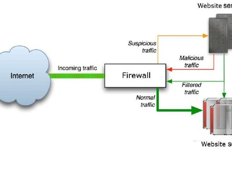 What is Malicious Traffic?