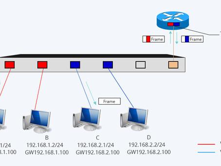 VLAN (virtual LAN)