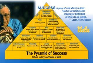 Sukces a zwycięstwo, jaka jest różnica?